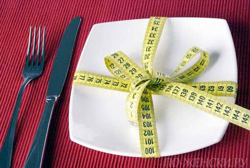 разгрузочные дни для похудения от маргариты королевой