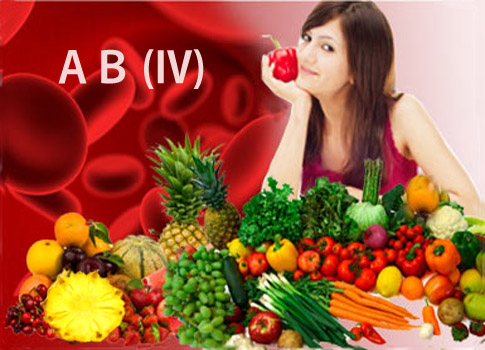 Диета по 4 группе крови